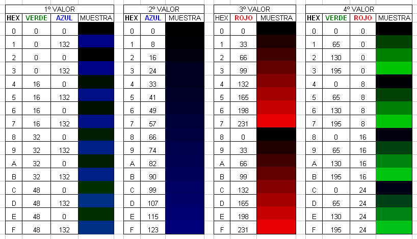 table v2.png